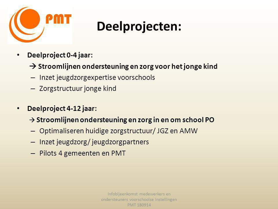 Deelprojecten: Deelproject 0-4 jaar: