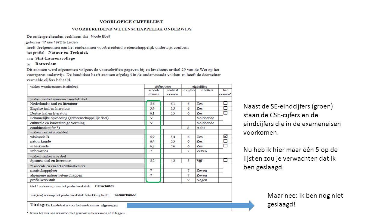 Naast de SE-eindcijfers (groen) staan de CSE-cijfers en de eindcijfers die in de exameneisen voorkomen.