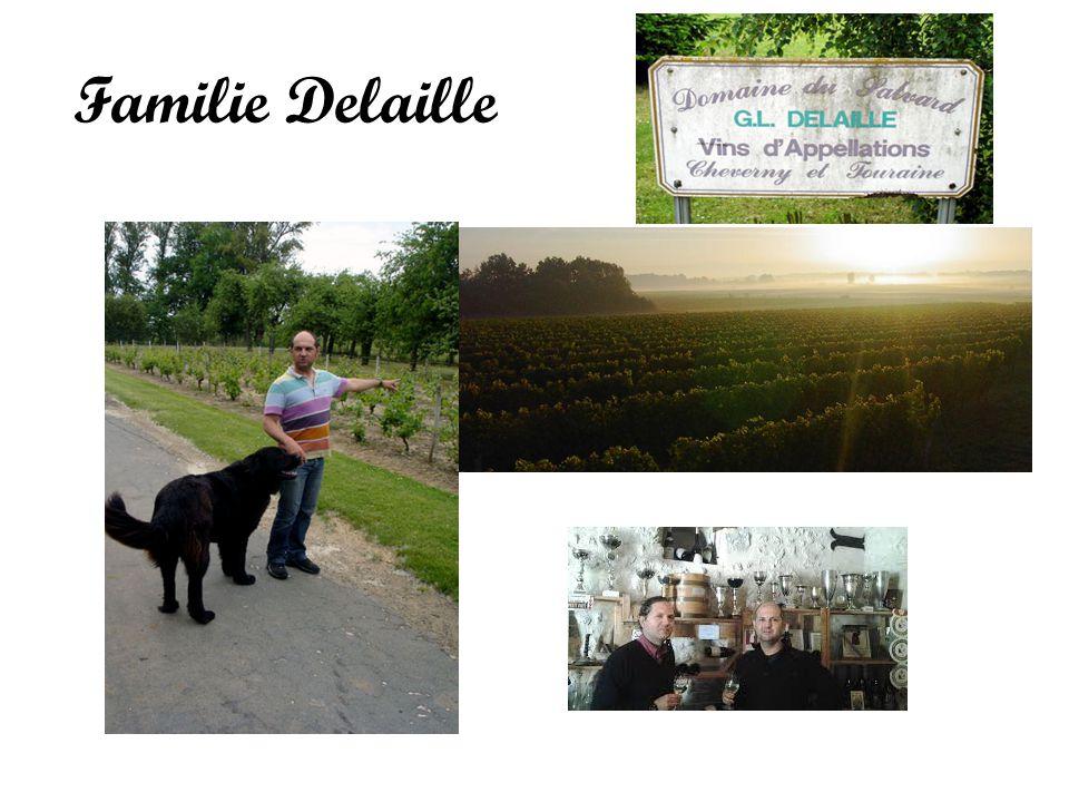 Familie Delaille