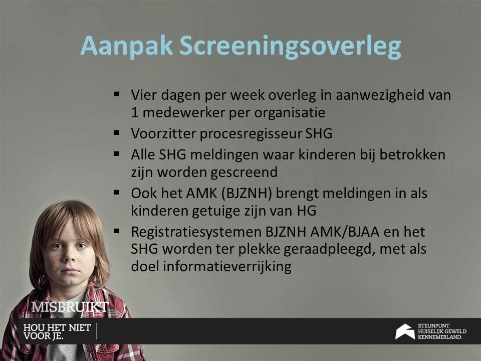 Aanpak Screeningsoverleg