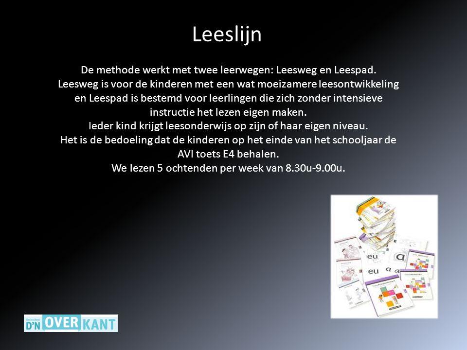 Leeslijn De methode werkt met twee leerwegen: Leesweg en Leespad.