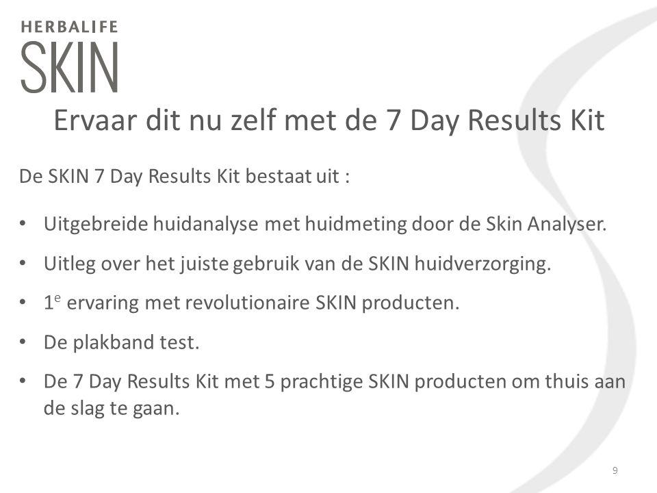 Ervaar dit nu zelf met de 7 Day Results Kit
