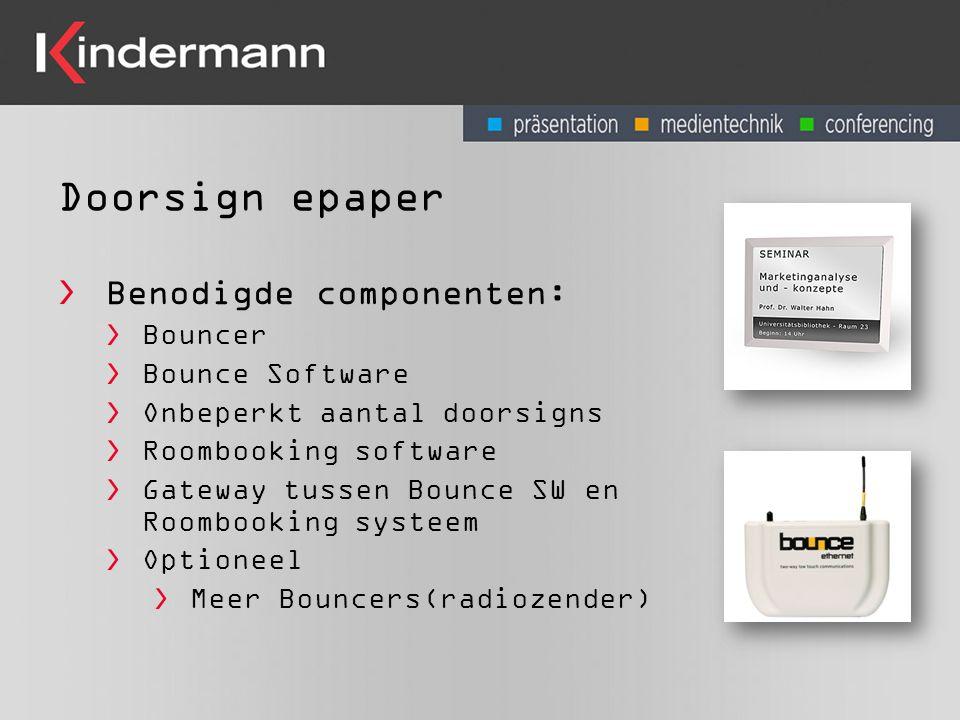 Doorsign epaper Benodigde componenten: Bouncer Bounce Software
