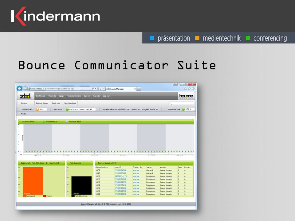 Bounce Communicator Suite