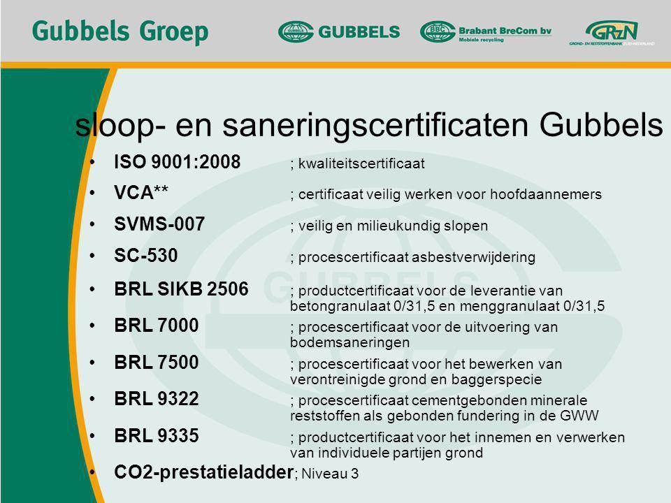 sloop- en saneringscertificaten Gubbels
