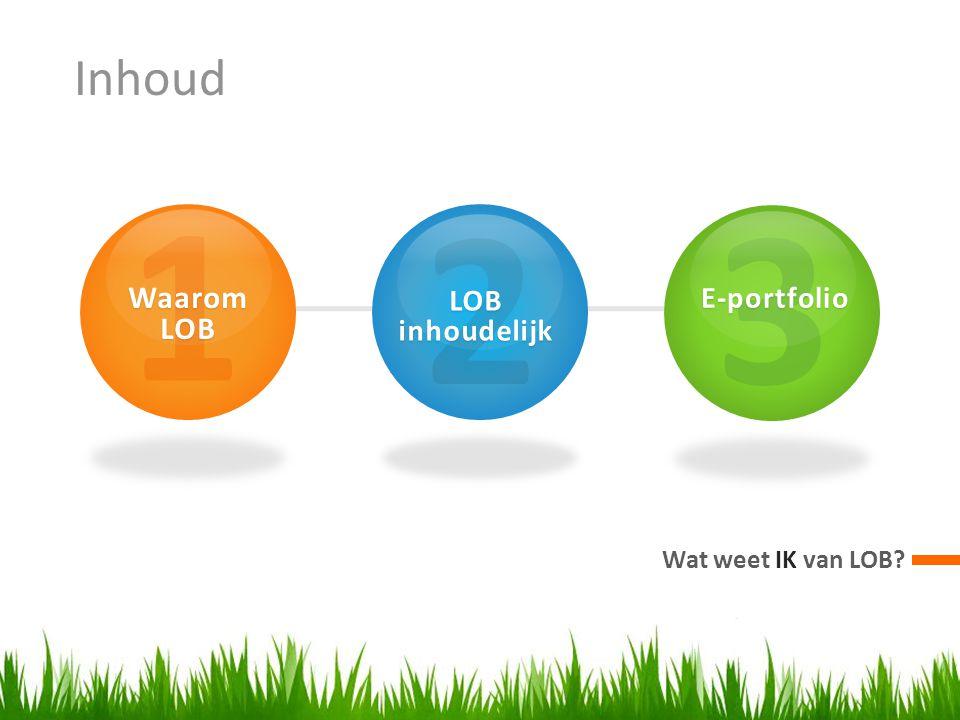 1 2 3 Inhoud Waarom LOB LOB E-portfolio inhoudelijk