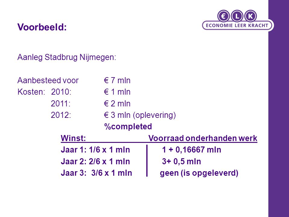 Voorbeeld: Aanleg Stadbrug Nijmegen: Aanbesteed voor € 7 mln