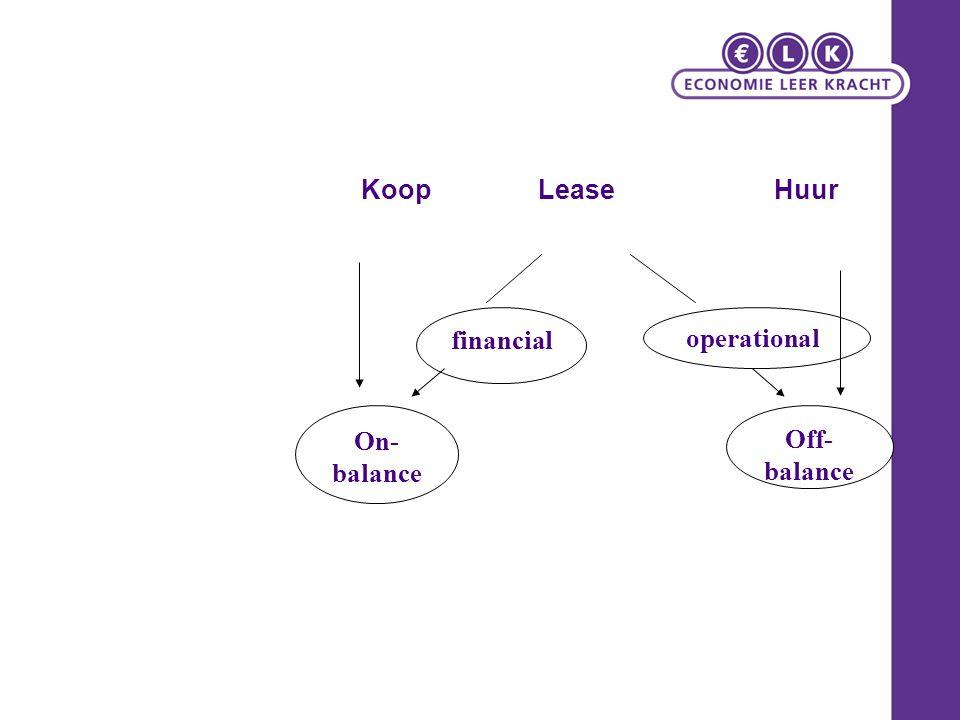 Koop Lease Huur financial operational On-balance Off-balance
