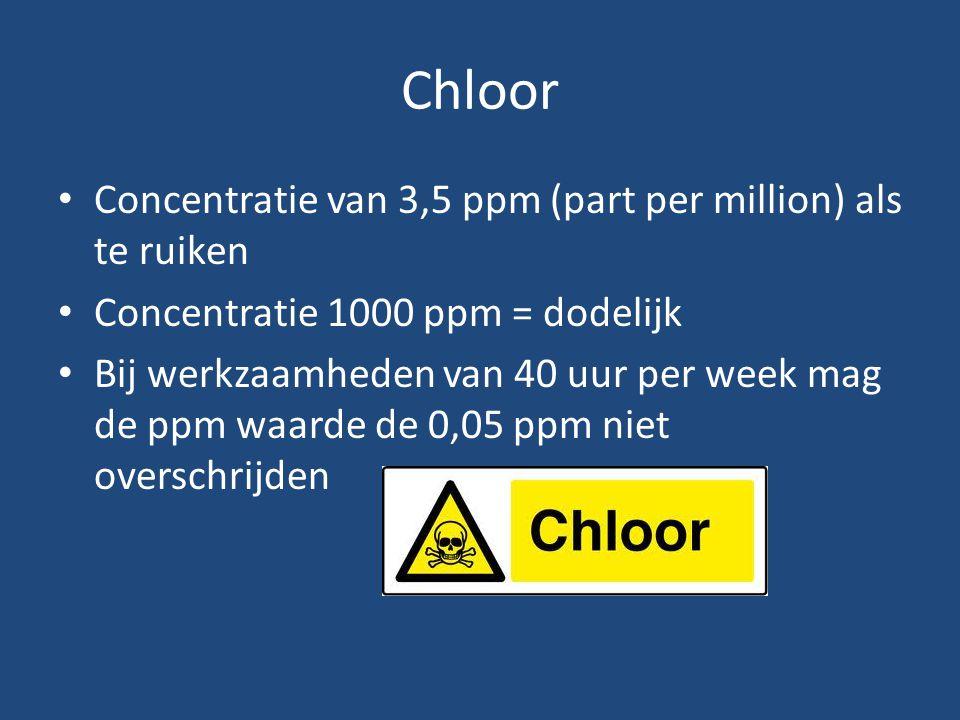 Chloor Concentratie van 3,5 ppm (part per million) als te ruiken