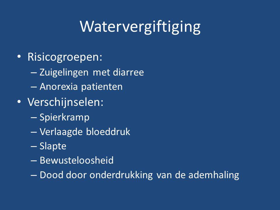 Watervergiftiging Risicogroepen: Verschijnselen: