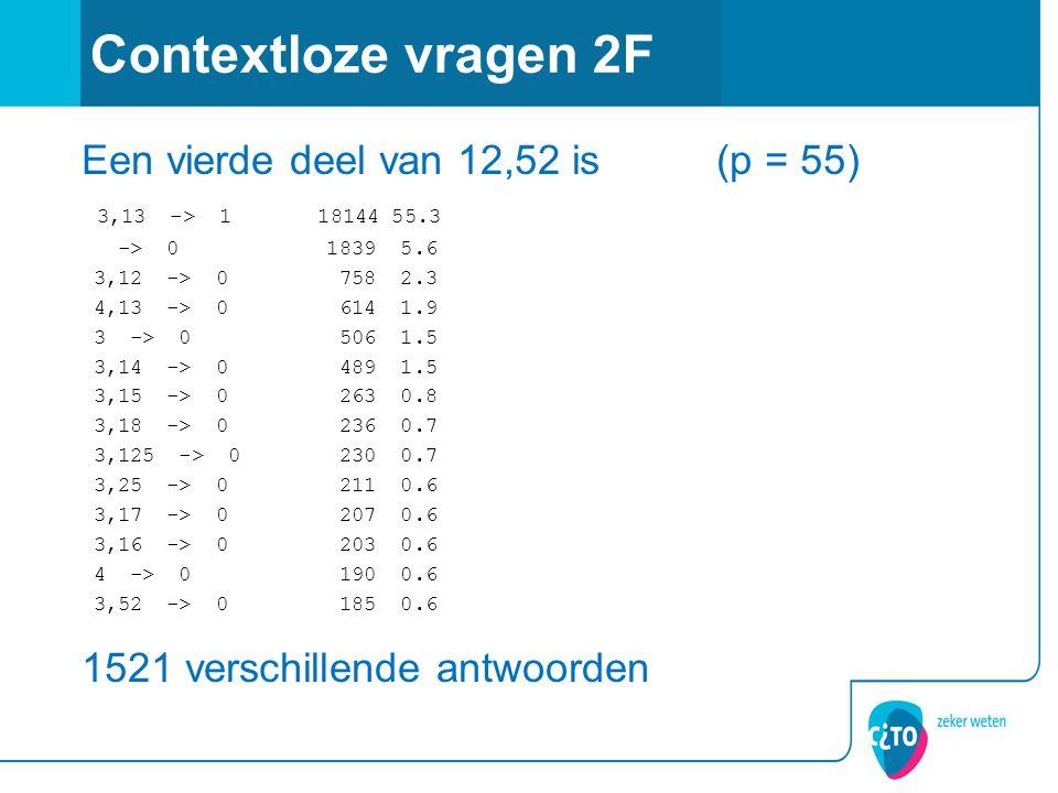 Contextloze vragen 2F Een vierde deel van 12,52 is (p = 55)