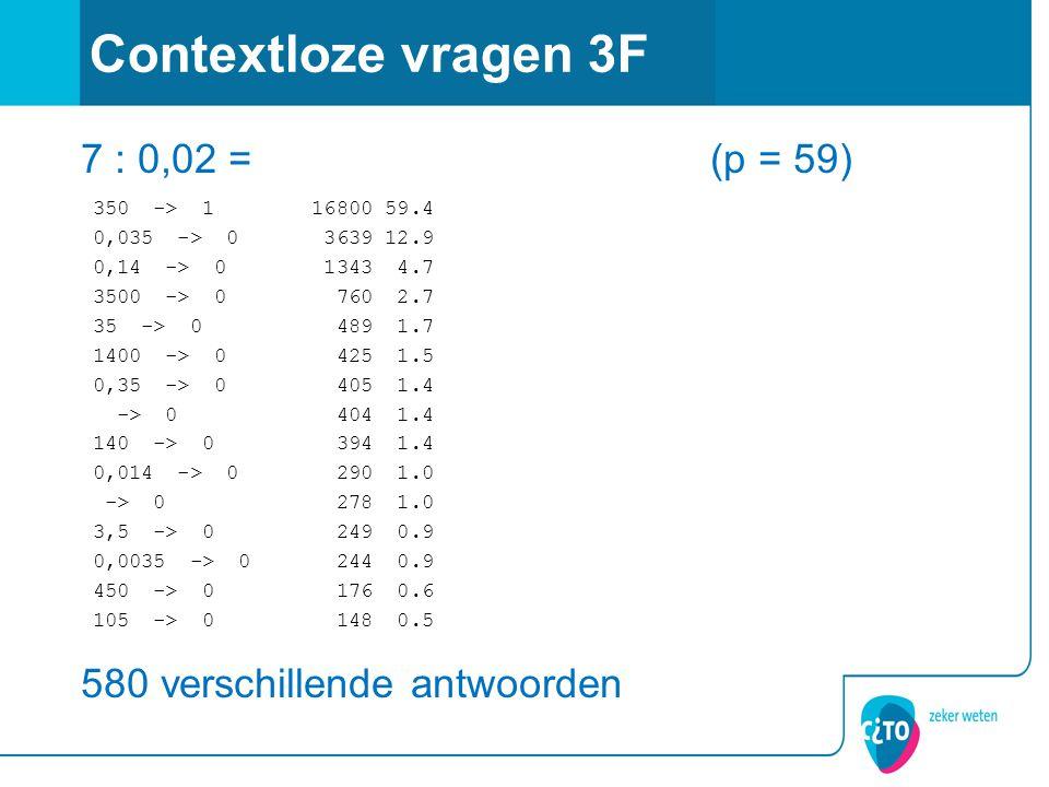 Contextloze vragen 3F 7 : 0,02 = (p = 59) 580 verschillende antwoorden
