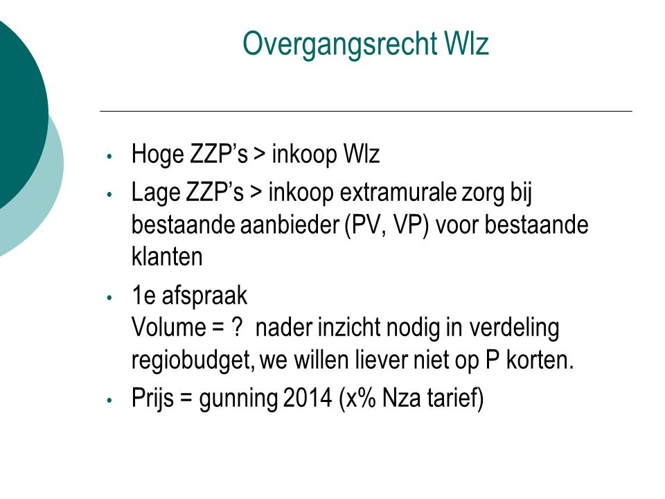 Overgangsrecht Wlz Hoge ZZP's > inkoop Wlz