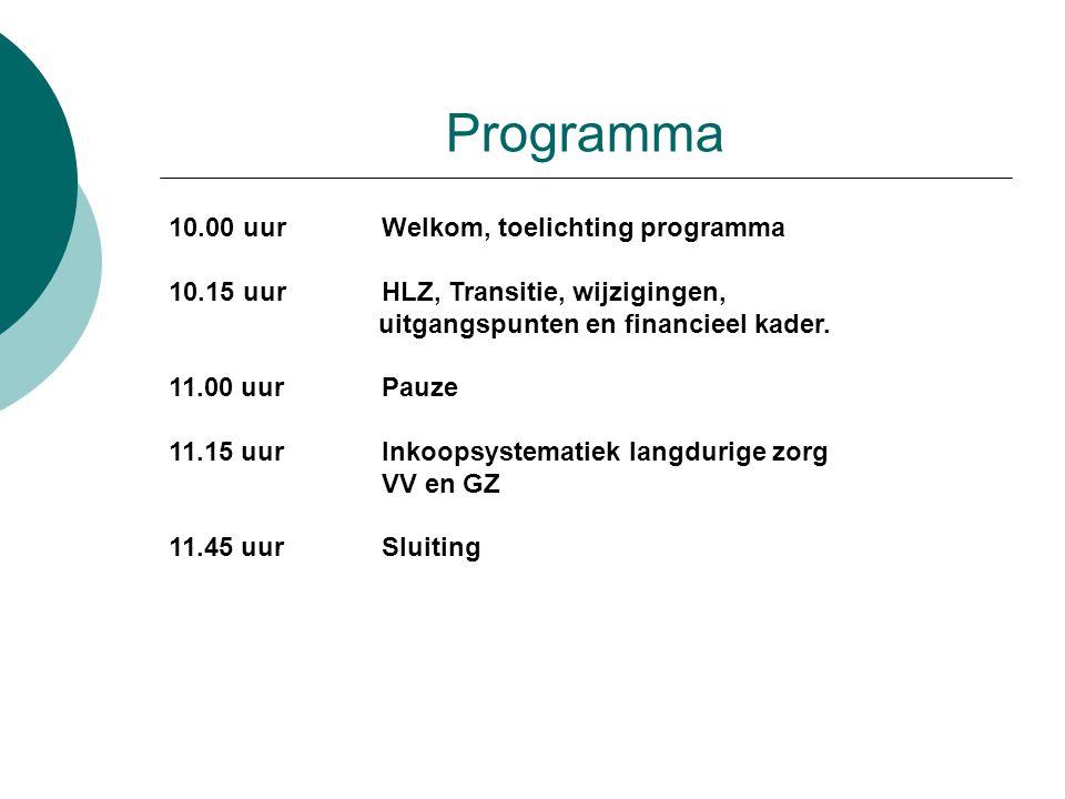 Programma 10.00 uur Welkom, toelichting programma