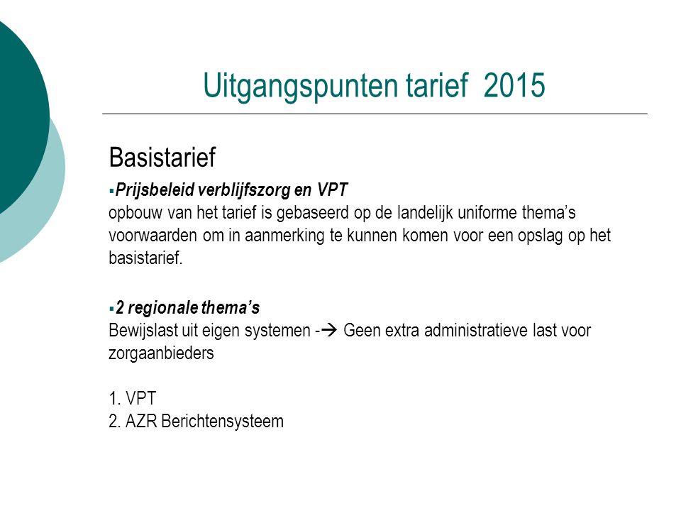 Uitgangspunten tarief 2015