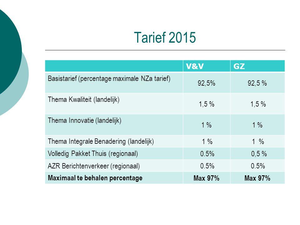 Tarief 2015 V&V GZ Basistarief (percentage maximale NZa tarief) 92,5%