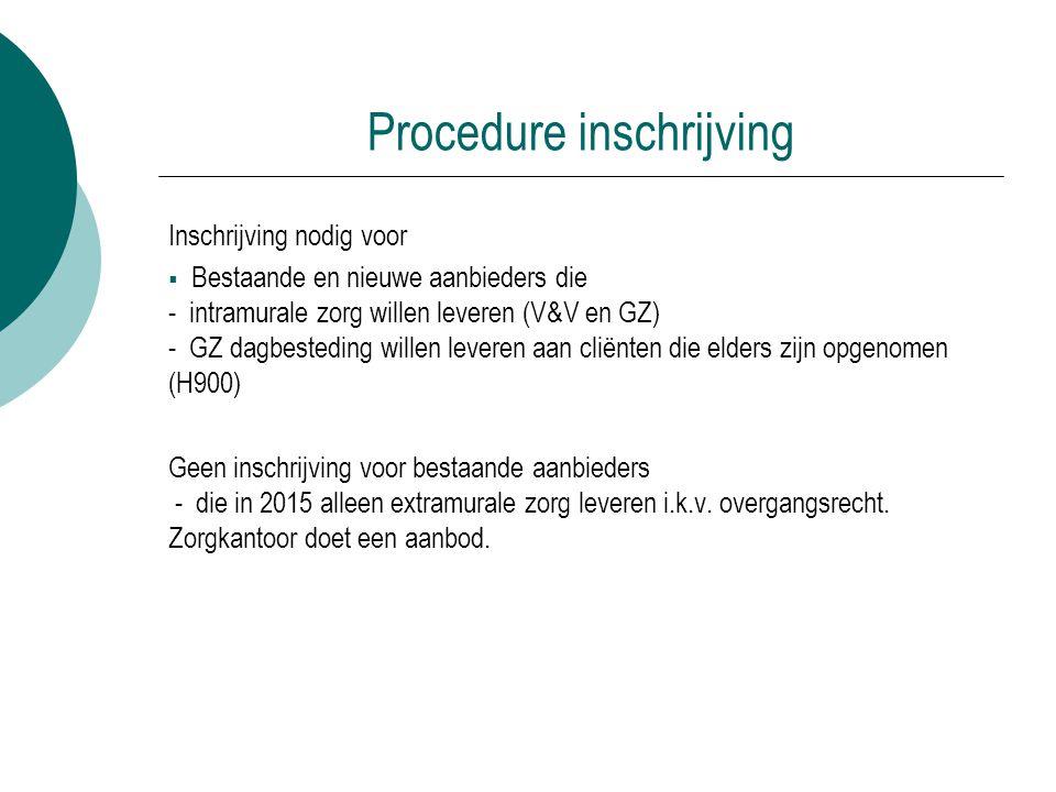 Procedure inschrijving