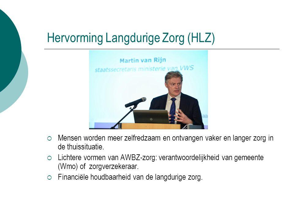 Hervorming Langdurige Zorg (HLZ)
