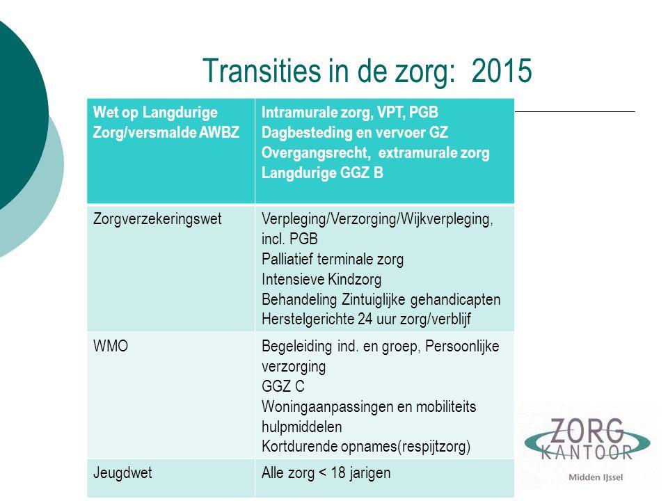 Transities in de zorg: 2015 Wet op Langdurige Zorg/versmalde AWBZ