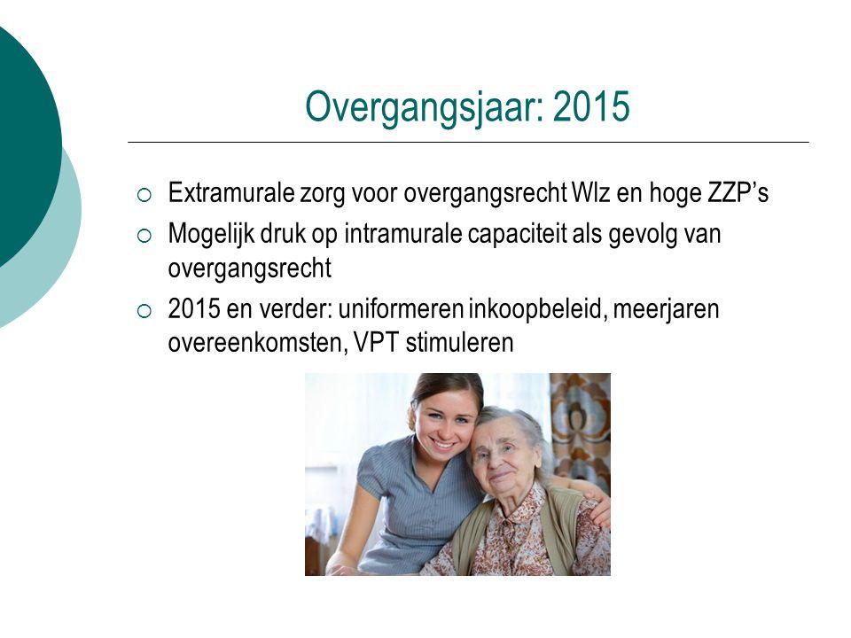 Overgangsjaar: 2015 Extramurale zorg voor overgangsrecht Wlz en hoge ZZP's. Mogelijk druk op intramurale capaciteit als gevolg van overgangsrecht.
