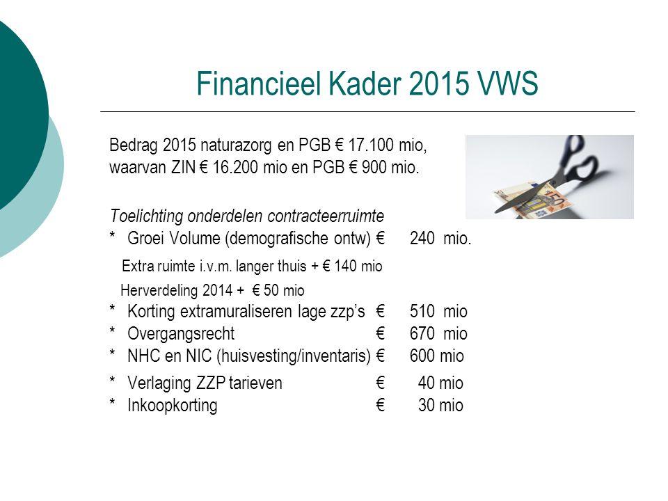 Financieel Kader 2015 VWS Bedrag 2015 naturazorg en PGB € 17.100 mio, waarvan ZIN € 16.200 mio en PGB € 900 mio.