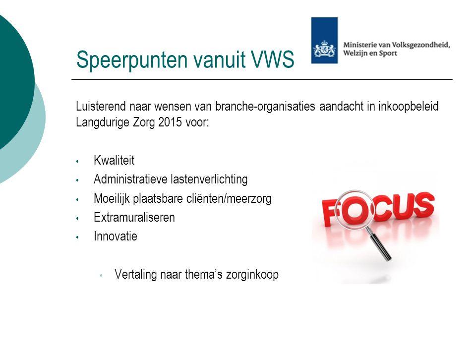 Speerpunten vanuit VWS
