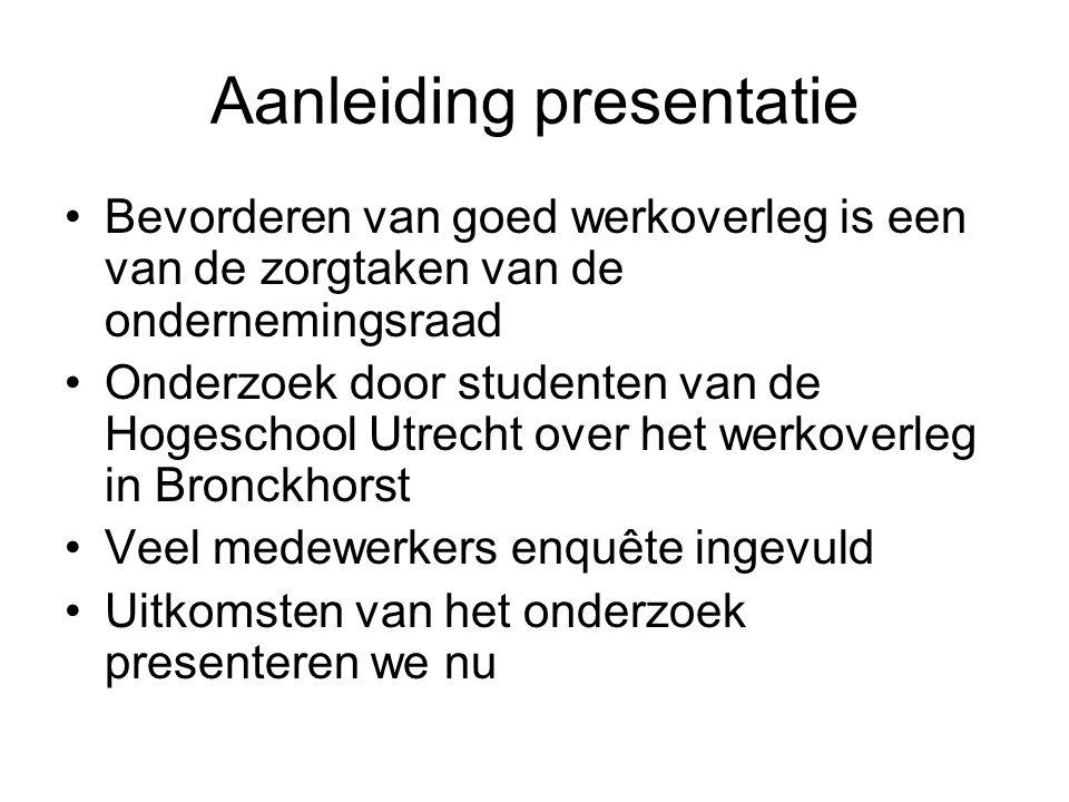 Aanleiding presentatie