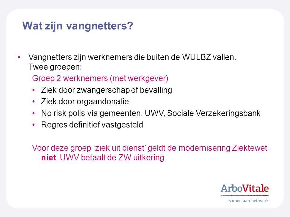 Wat zijn vangnetters Vangnetters zijn werknemers die buiten de WULBZ vallen. Twee groepen: Groep 2 werknemers (met werkgever)