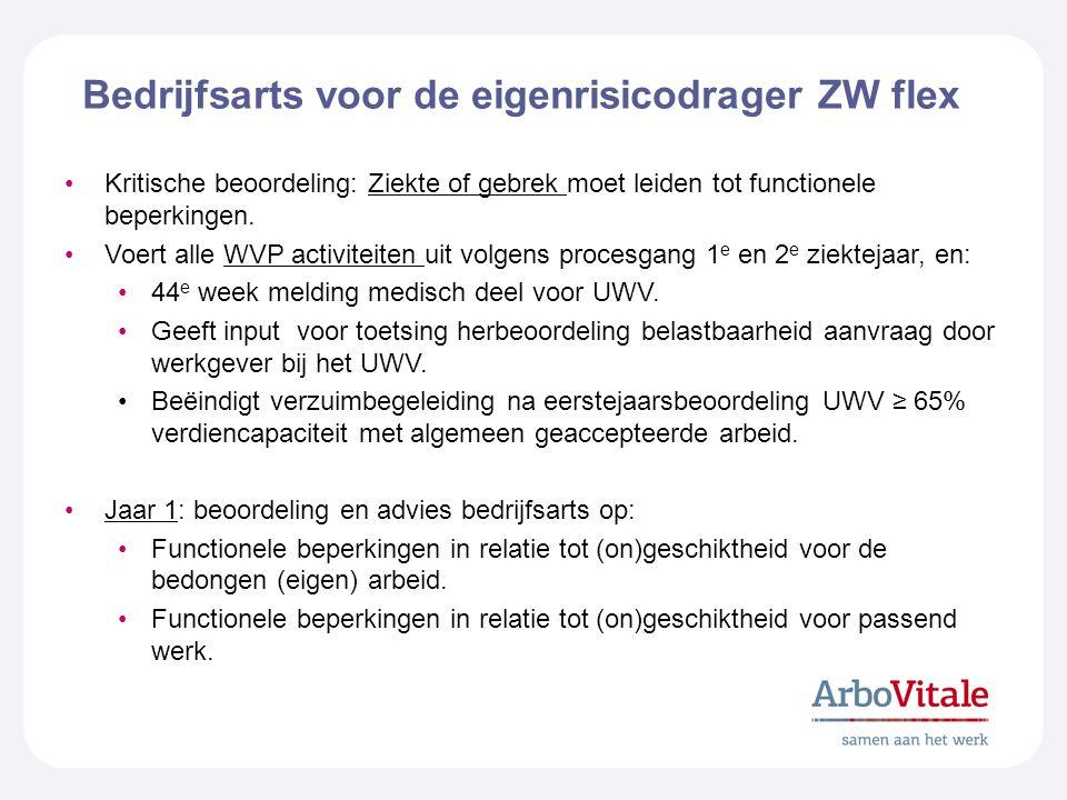 Bedrijfsarts voor de eigenrisicodrager ZW flex