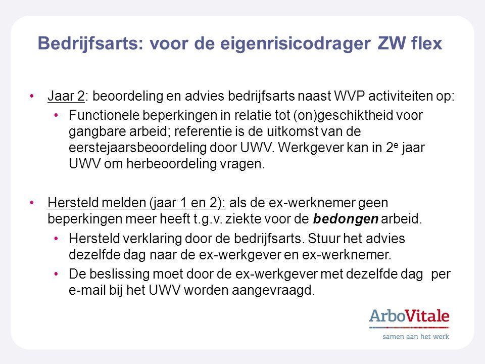 Bedrijfsarts: voor de eigenrisicodrager ZW flex