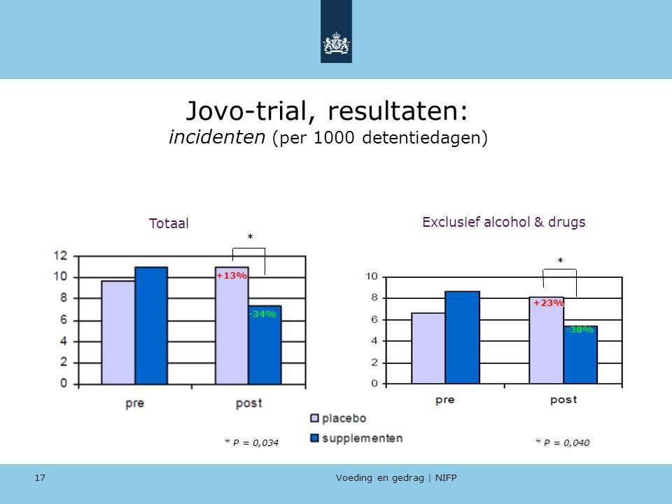 Jovo-trial, resultaten: incidenten (per 1000 detentiedagen)