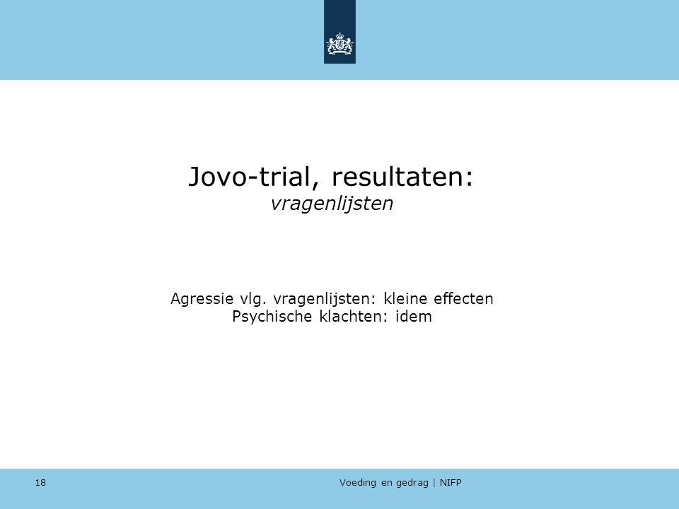 Jovo-trial, resultaten: vragenlijsten Agressie vlg