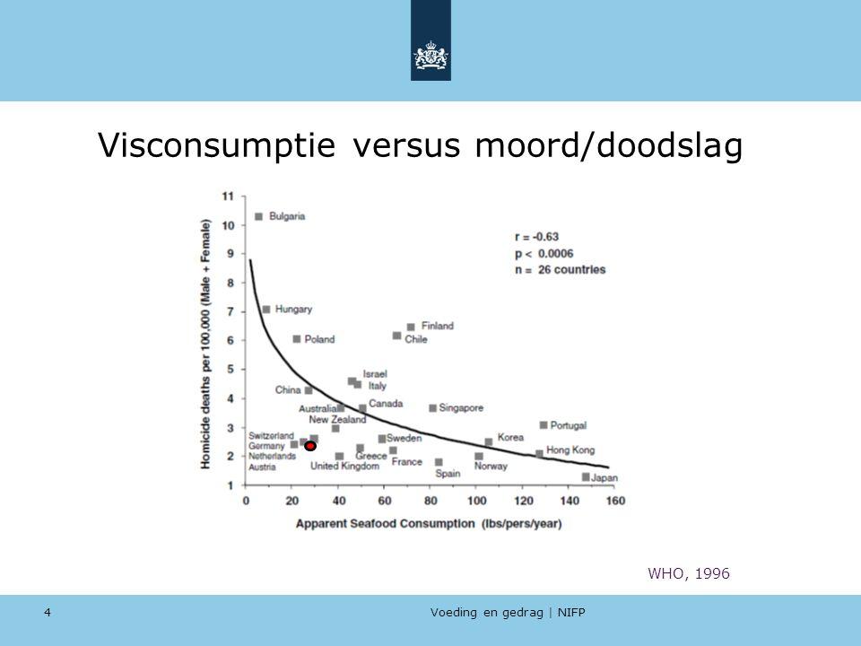 Visconsumptie versus moord/doodslag