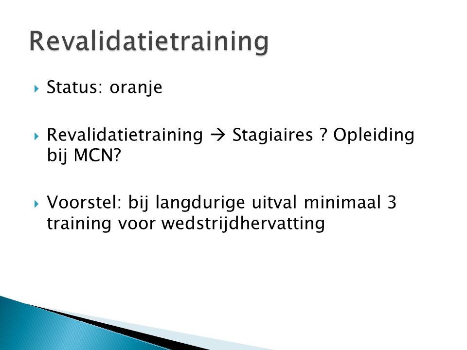 Revalidatietraining Status: oranje