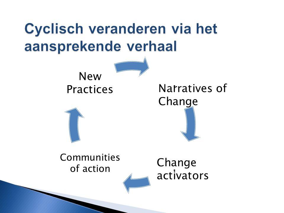 Cyclisch veranderen via het aansprekende verhaal