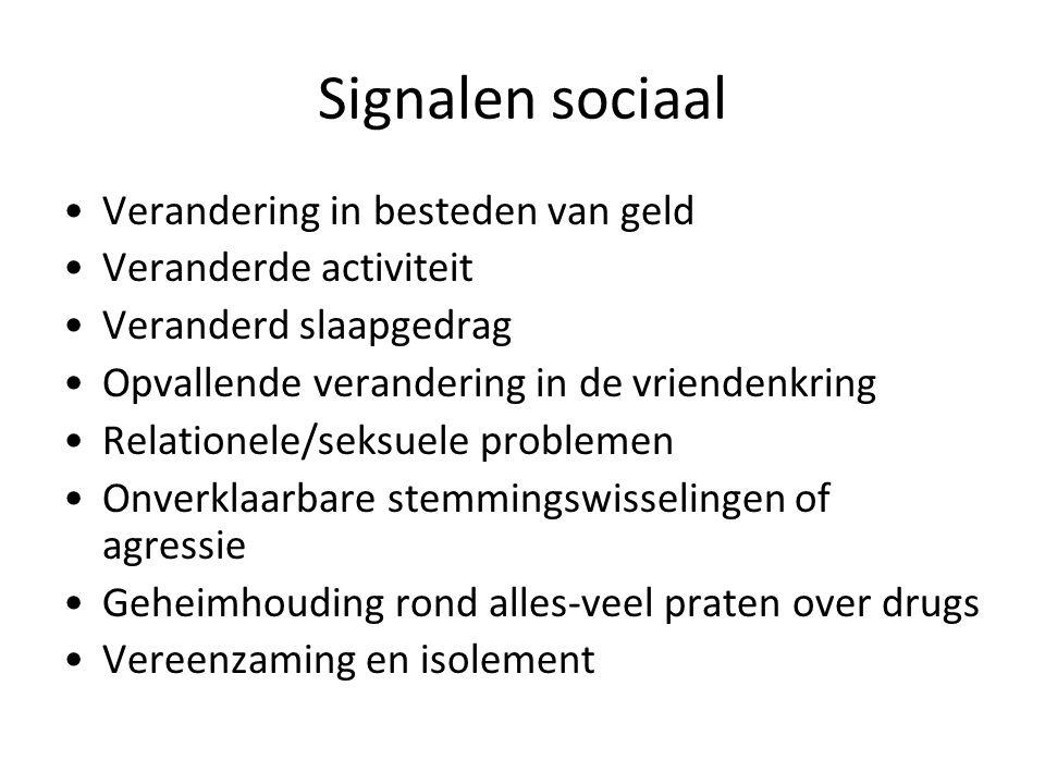 Signalen sociaal Verandering in besteden van geld