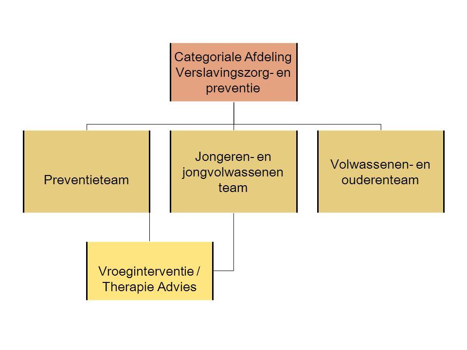 Categoriale Afdeling Verslavingszorg- en preventie