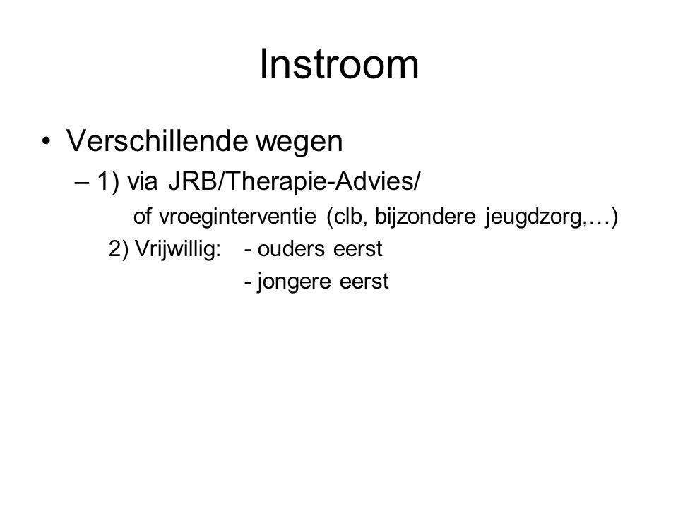 Instroom Verschillende wegen 1) via JRB/Therapie-Advies/