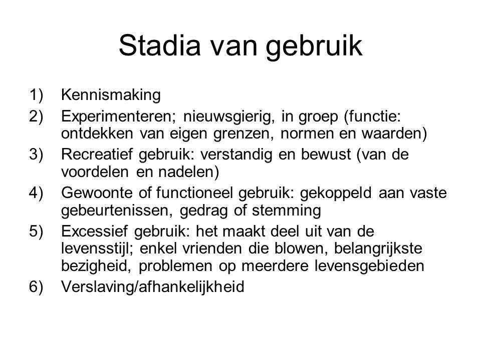 Stadia van gebruik Kennismaking