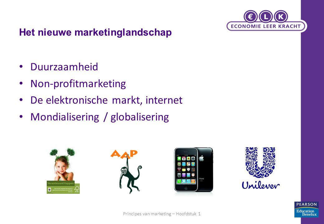Het nieuwe marketinglandschap
