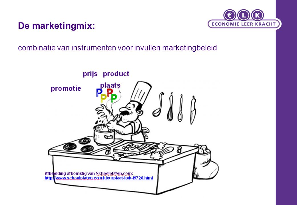 De marketingmix: combinatie van instrumenten voor invullen marketingbeleid