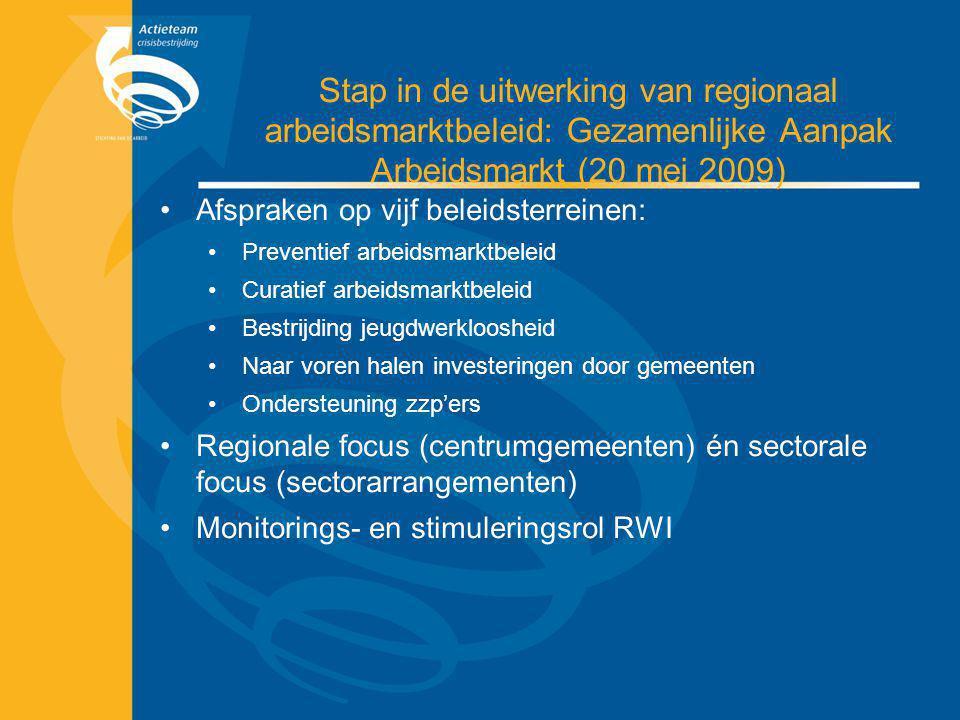 Stap in de uitwerking van regionaal arbeidsmarktbeleid: Gezamenlijke Aanpak Arbeidsmarkt (20 mei 2009)