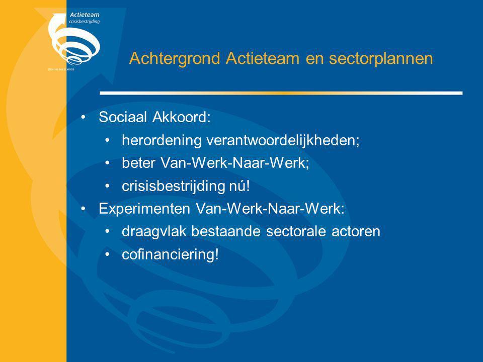 Achtergrond Actieteam en sectorplannen