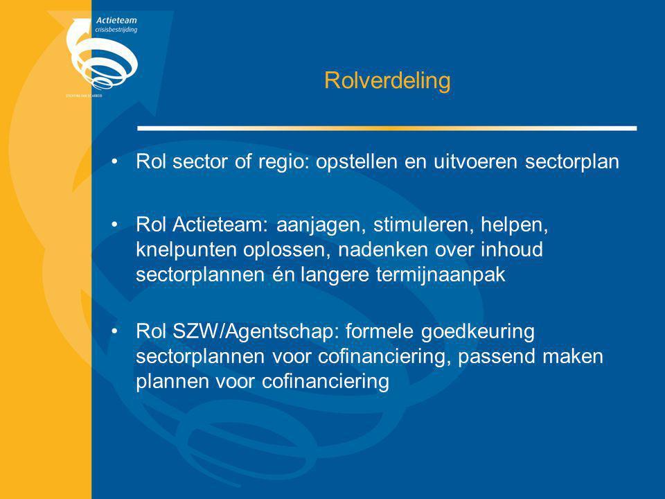 Rolverdeling Rol sector of regio: opstellen en uitvoeren sectorplan