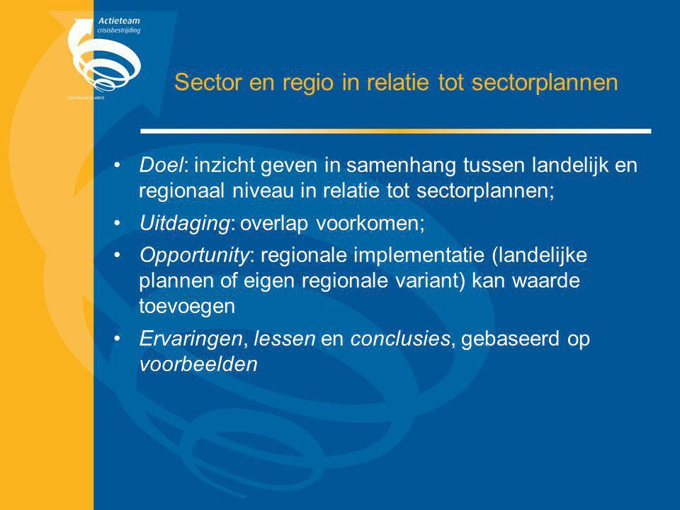Sector en regio in relatie tot sectorplannen