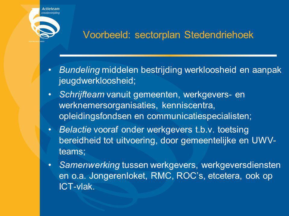 Voorbeeld: sectorplan Stedendriehoek