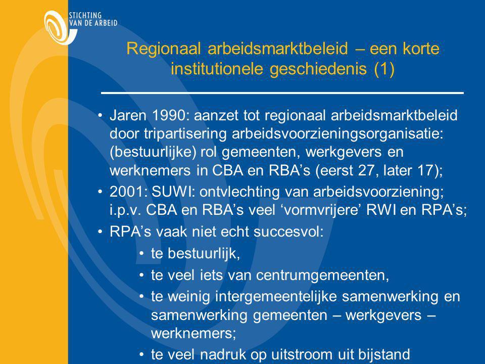 Regionaal arbeidsmarktbeleid – een korte institutionele geschiedenis (1)