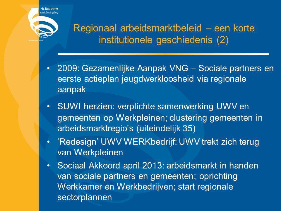Regionaal arbeidsmarktbeleid – een korte institutionele geschiedenis (2)