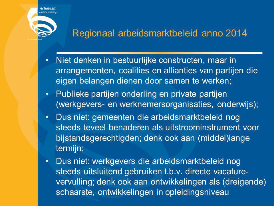 Regionaal arbeidsmarktbeleid anno 2014