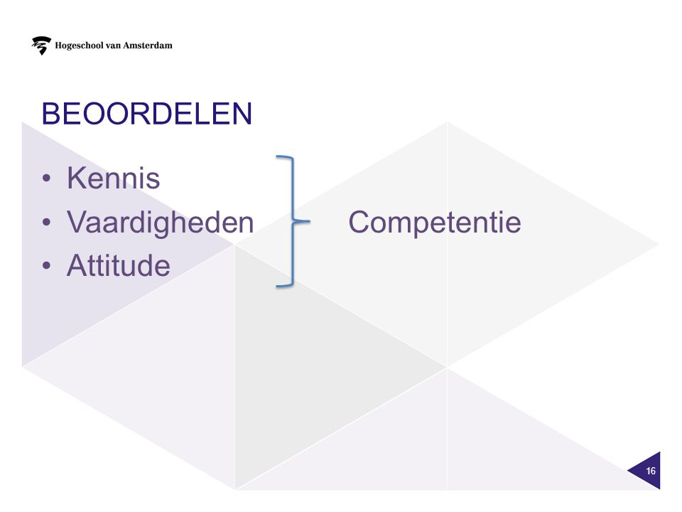 beoordelen Kennis Vaardigheden Competentie Attitude